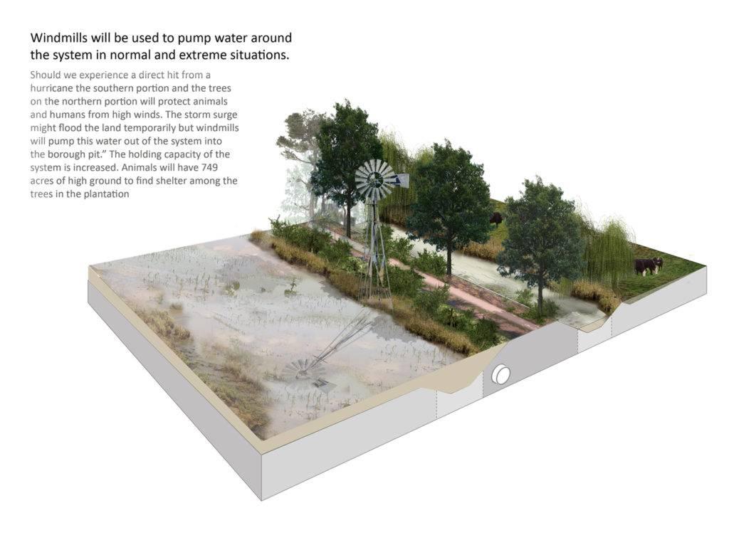 3D visualisatie van een ontwerp van een landschapsarchitect